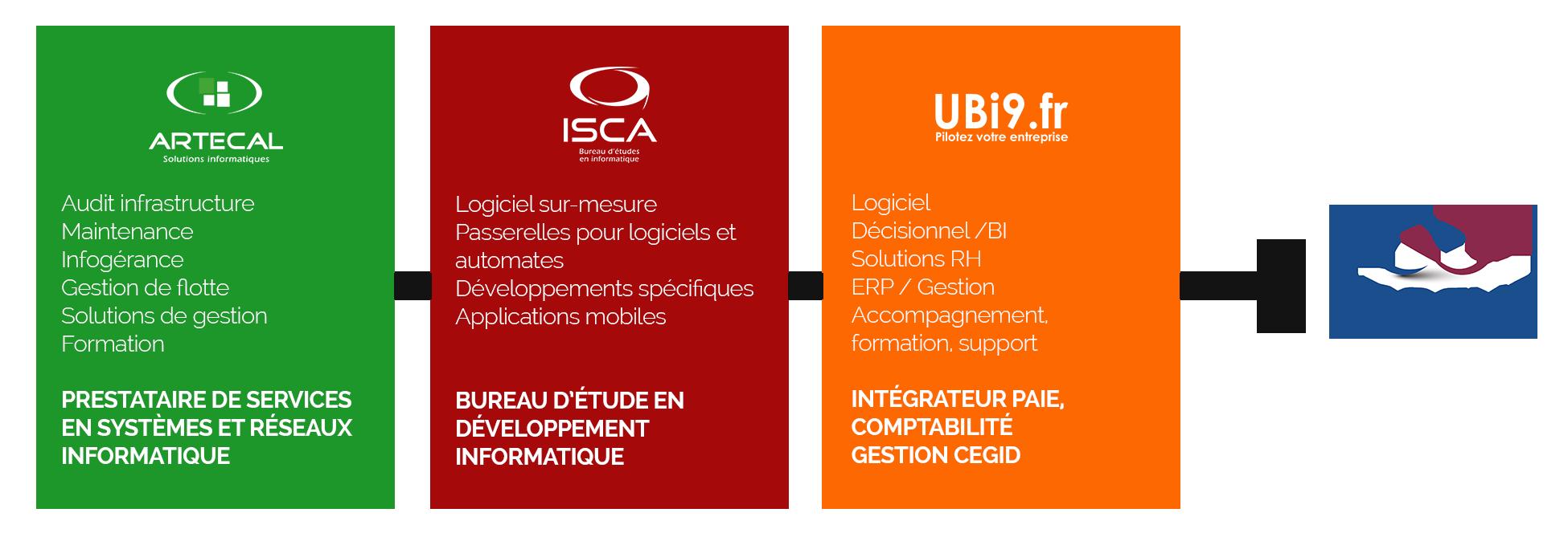Progys Groupe - Alsace - Sélestat : Artecal , ISCA, UBI9